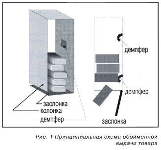 Обойменная схема выдачи товара в торговых автоматах